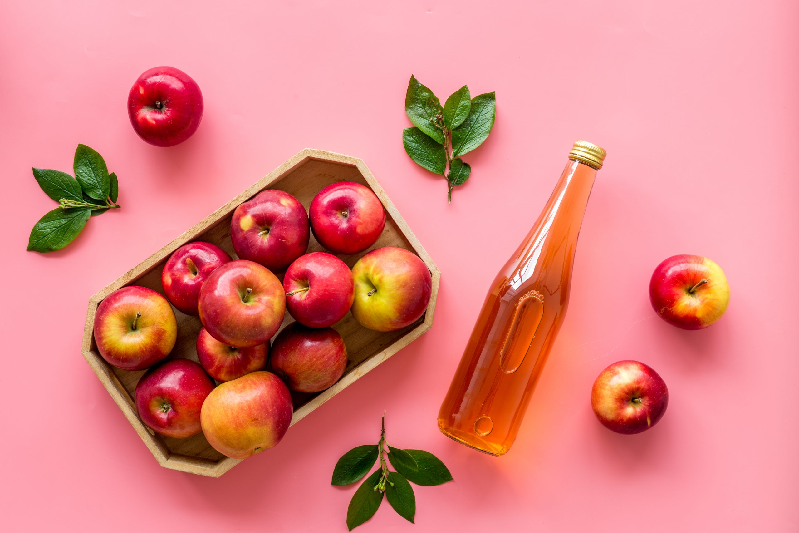 Do you know ACV Benefits? 2020